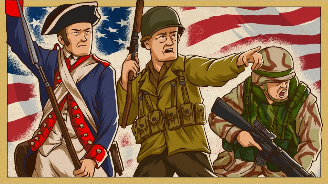 Download Evolution of American Army Uniforms | Animated History