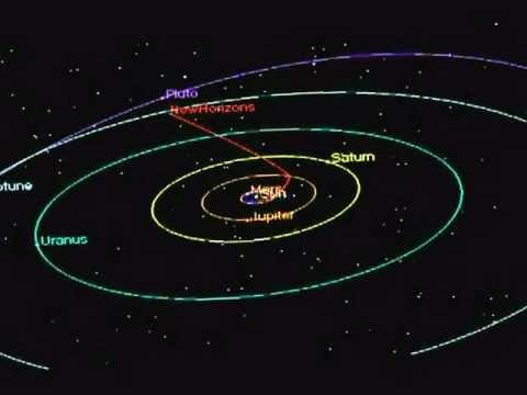 New Horizons Spacecraft Trajectory to Pluto