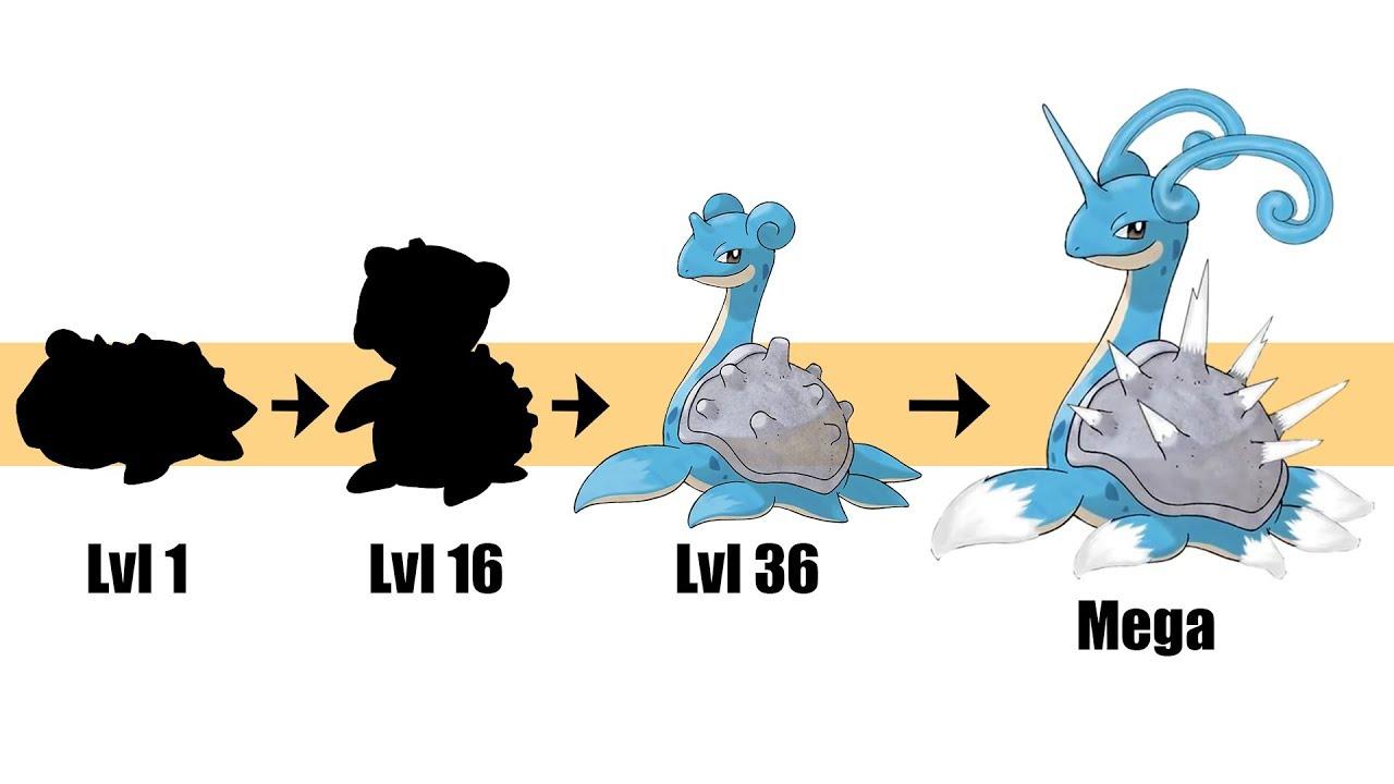 lapras evolution mega pokemon gen 8 fanart youtube