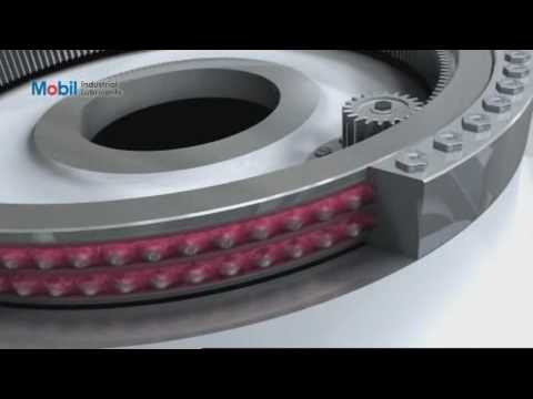 Mobil industrial lubricants for wind turbines youtube - Mobel industrial ...