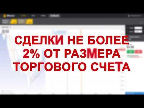 Методика продажи опционов от Masterforex-V