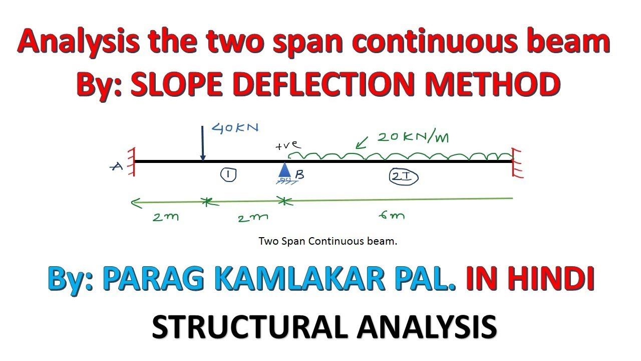 Analysis Of Two Span Continuous Beam By Slope Deflection