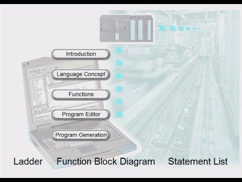 Simatic step 7 programming manual