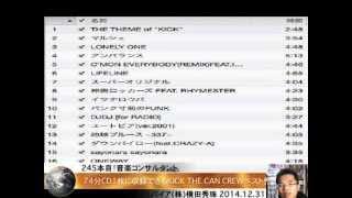 74分CD1枚に収録できるKICK THE CAN CREWベスト盤 - Captured Live on U...