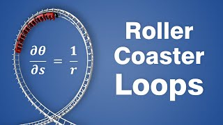 The Real Physics of Roller Coaster Loops