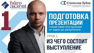 Подготовка презентации Станислав Зубов   Урок 1