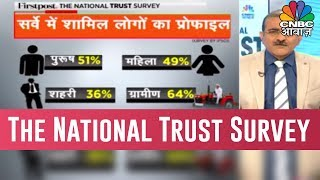 Who Will Win the Election 2019? | The National Trust Survey