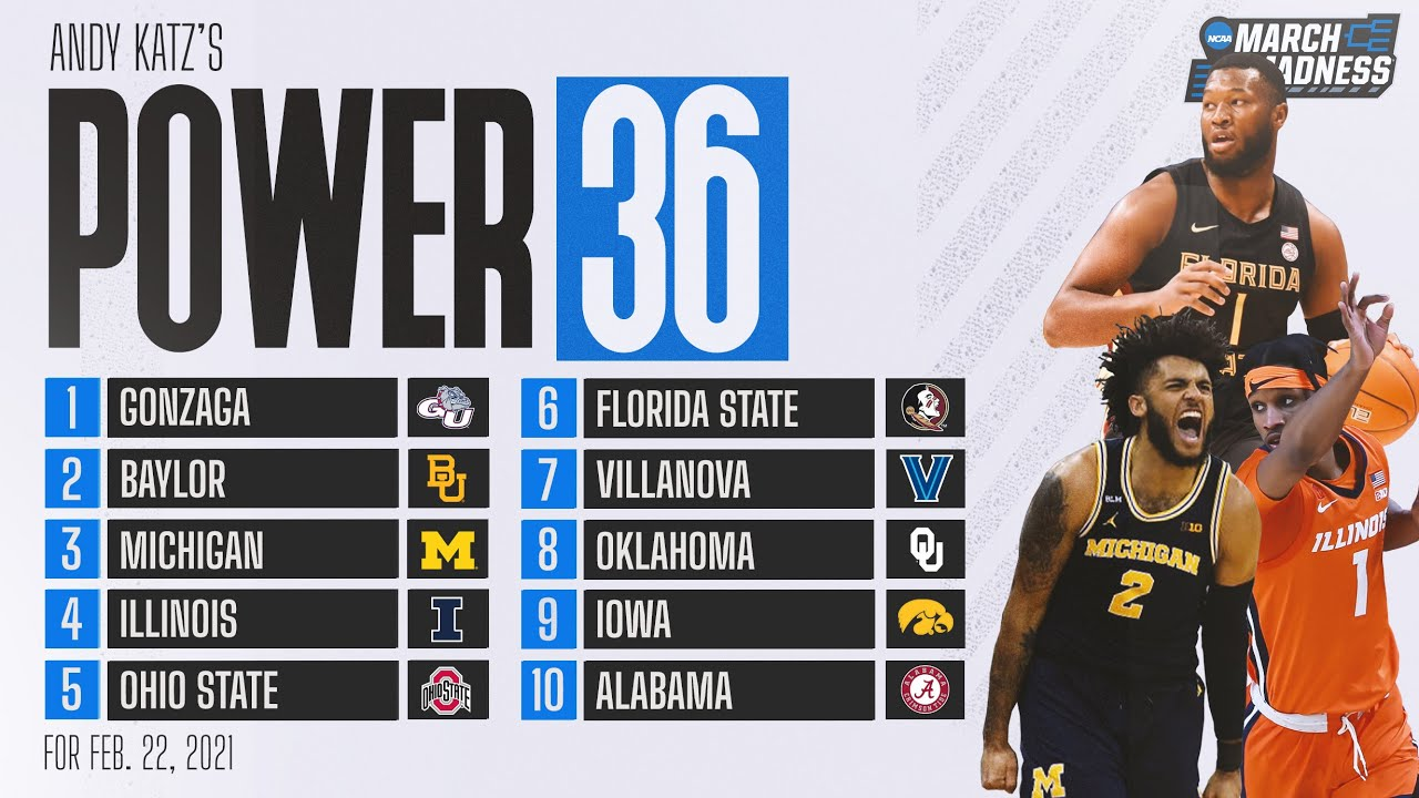 College basketball rankings: Florida State, Kansas jump in latest Power 36