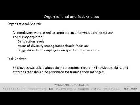 Sasha Rodgers Communications Skills Training For The Workplace 1