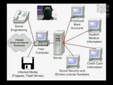 "Information Security Awareness Training Video: ""Hacker G"""