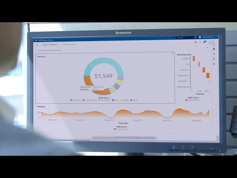 SAS Machine Learning and AI