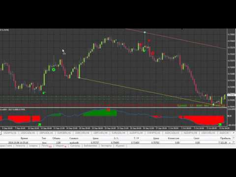 forex trading algorithm.....