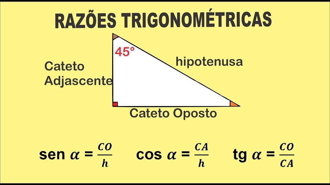 SENO, COSSENO E TANGENTE / RAZÕES TRIGONOMÉTRICAS #enem #trigonometria  #concurso - YouTube