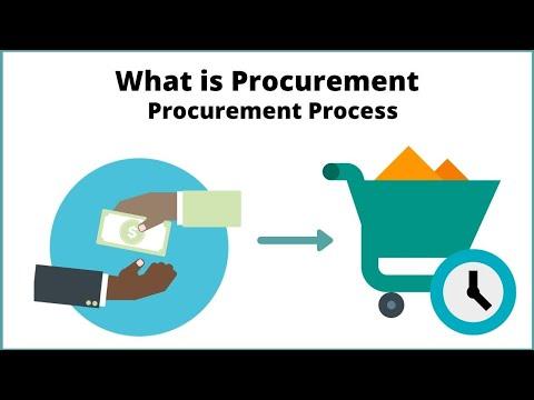 What is Procurement? | Procurement Process