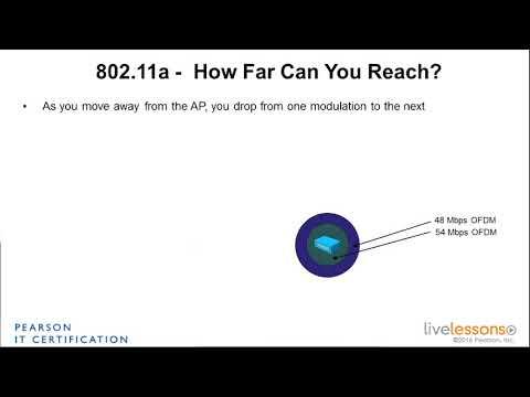 4 2 802 11a   CCNA Wireless 200 355