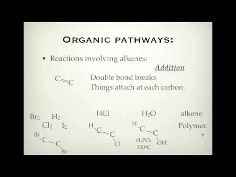 VCE Chemistry: Unit 1 and 4: Organic reactions