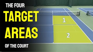 How to use the 4 target areas on the tennis court.