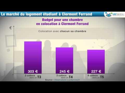 Logement étudiant à Clermont Ferrand : quel budget faut-il prévoir ?