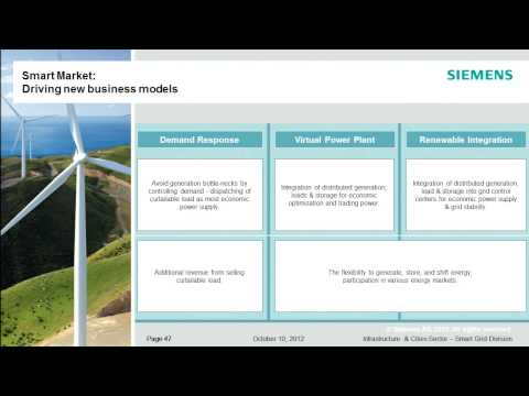Smart grid solutions for optimal renewable integration