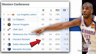 How Far Could the Oklahoma City Thunder Go This Year?