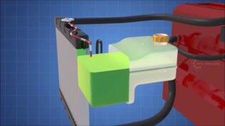 Engine Cooling System- Soğutma Sistemi