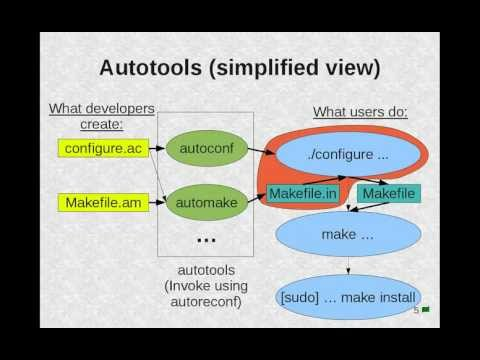 Introduction to the Autotools, part 1 - YouTube