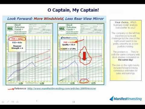 Analyst Estimates & Long-Term Trend Analysis