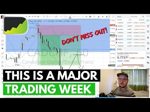 Forex Trading: Preparing For A Super Week!