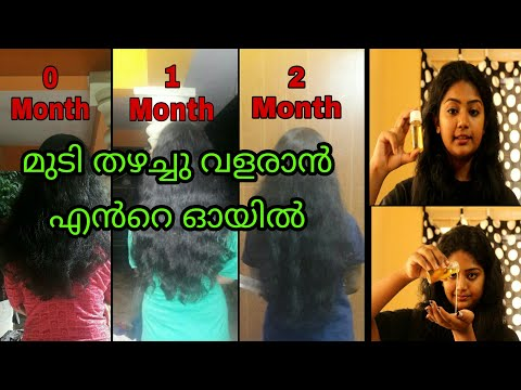 How to Grow Hair Fast and Long Easily||Natural at Home||SimplyMyStyle