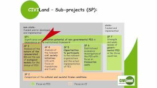 Payments for Ecosystem Services