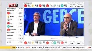 Tele1 TV Seçim Özel