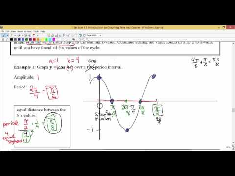 math 1316 section 4 1 change in period examples youtube. Black Bedroom Furniture Sets. Home Design Ideas