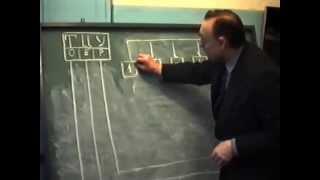 Теория урока и его педагогический анализ. Часть XV  part1