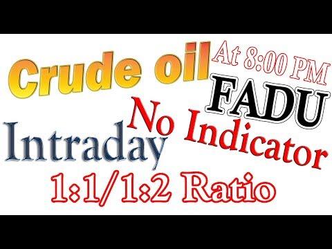 #Crudeoil intraday Fadu strategy at 8:00 pm - www.sharmastocks.com