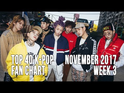 Top 40 K-Pop Songs Chart - November 2017 Week 3 Fan Chart
