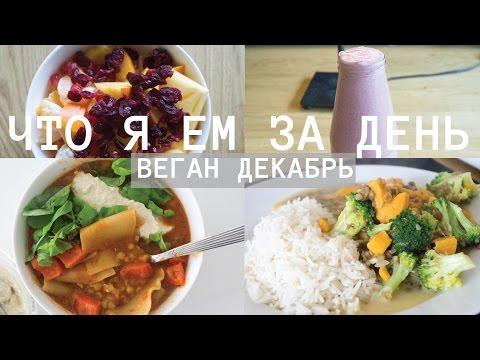 Самая полная таблица калорийности продуктов питания