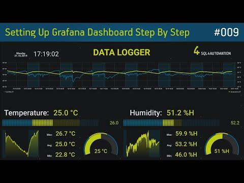 How To Setup A Grafana Dashboard Step By Step