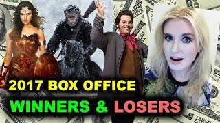 Box Office 2017 Winners & Losers