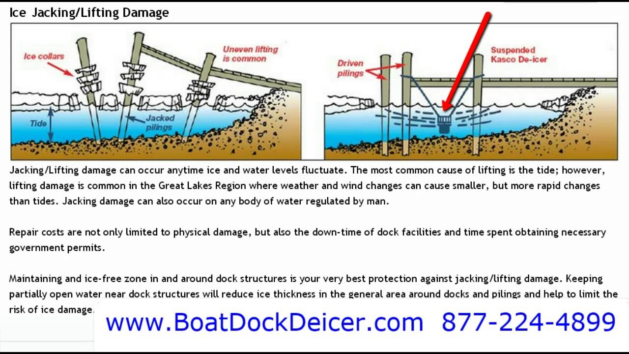 avoid ICE DAMAGE to your PIER or BOAT DOCK with DEICERS