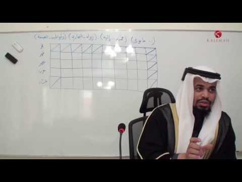 Principles of Islamic Sciences - Level II Class 14 (11.01.14) Fahad Al Tahiri 720p KALEMAH ᴴᴰ