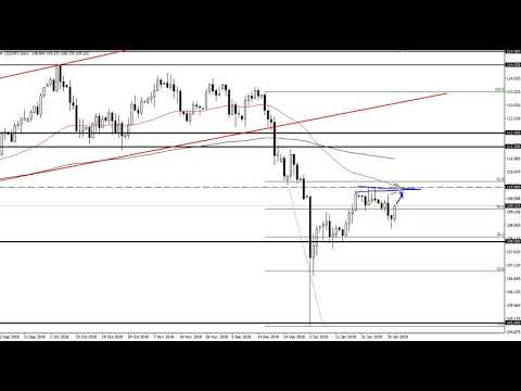 USD/JPY Technical Analysis for February 04, 2019 by FXEmpire.com