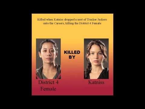 74th Hunger Games Death Order en streaming