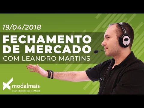 Fechamento de Mercado com Leandro Martins! 19/04/2018