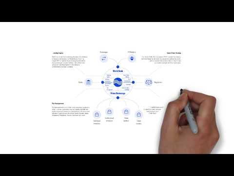 QASH - Providing Liquidity to Crypto Economy