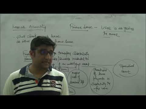 IFRS 16 Lessor Accounting Op Vs Fin Lease