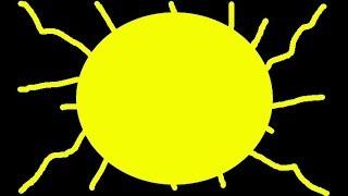 Man-made or sun-made global warming?