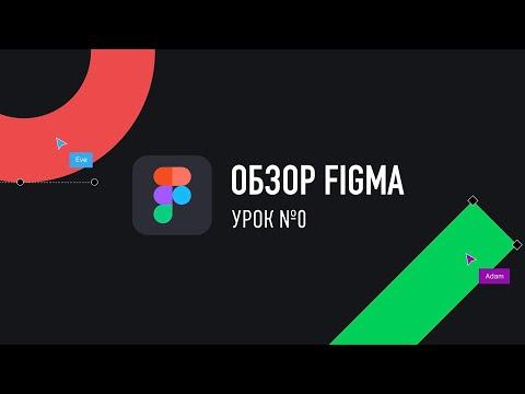Уроки Фигма – №0: Обзор программы Figma и бесплатная установка 🖤