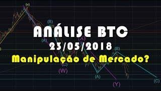 Análise Bitcoin - BTC - Manipulação de Mercado?