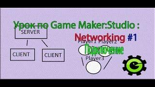 Урок по Game Maker: Studio: Networking: Создание мультиплеера #1 (Подключение)