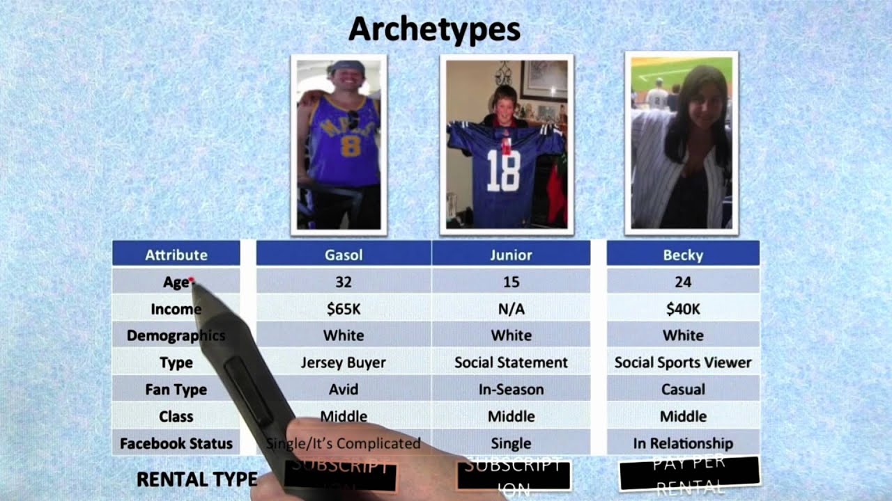 JerseySquare Archetypes - How to Build a Startup